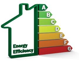 Energy Efficient Composite Doors Maidstone